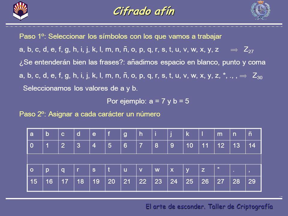 Cifrado afín Paso 1º: Seleccionar los símbolos con los que vamos a trabajar.