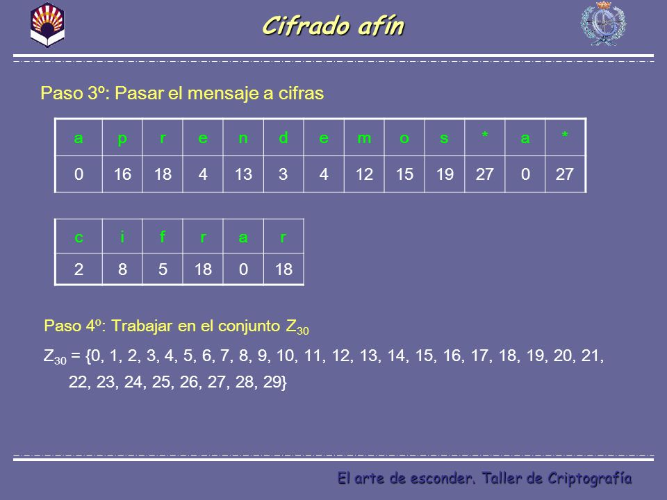 Cifrado afín Paso 3º: Pasar el mensaje a cifras a p r e n d m o s * 16