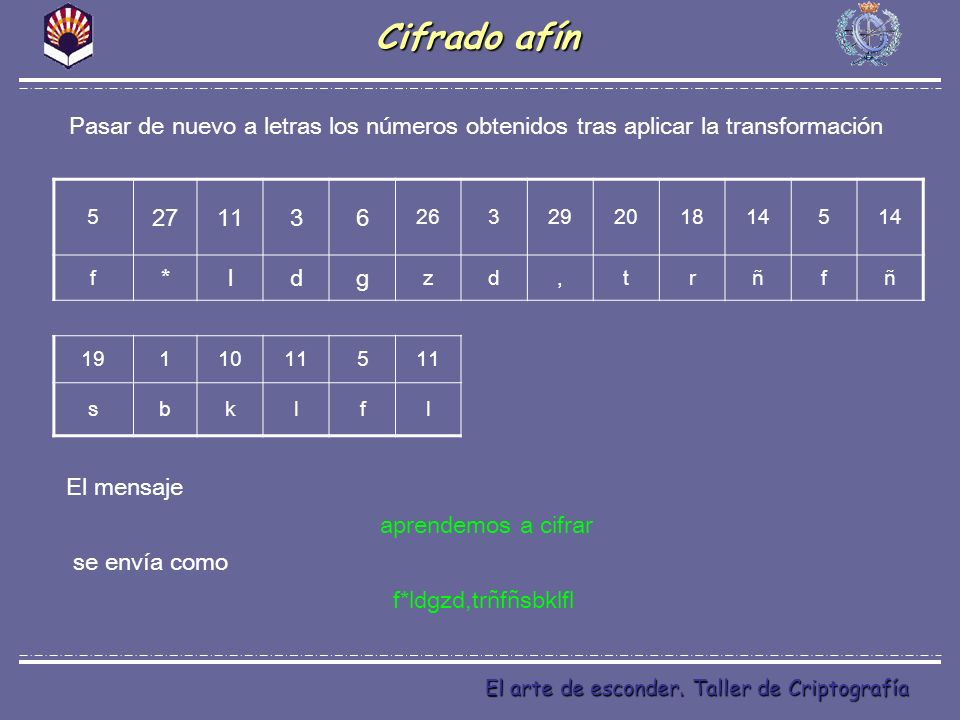 Cifrado afín Pasar de nuevo a letras los números obtenidos tras aplicar la transformación. 5. 27.