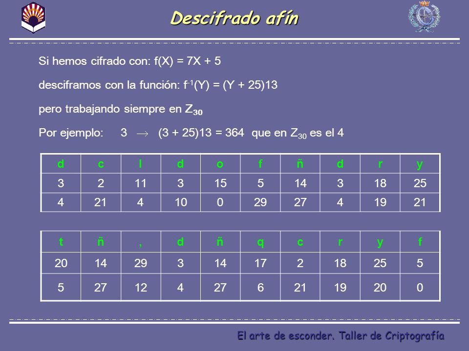 Descifrado afín Si hemos cifrado con: f(X) = 7X + 5