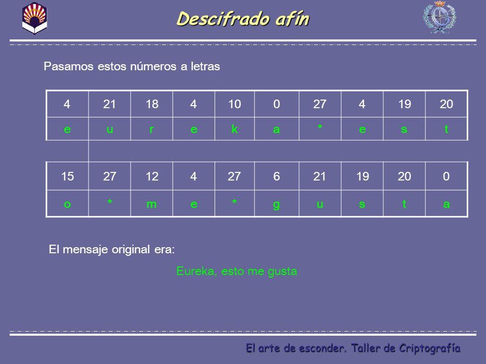 Descifrado afín Pasamos estos números a letras 4 21 18 10 27 19 20 e u