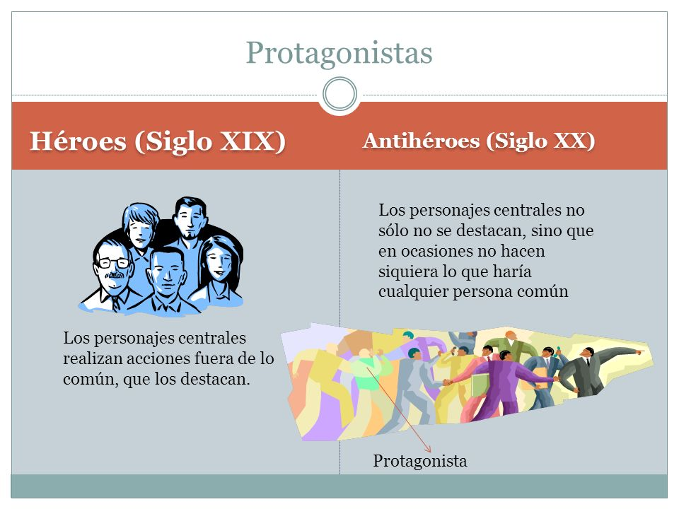 Protagonistas Héroes (Siglo XIX) Antihéroes (Siglo XX)