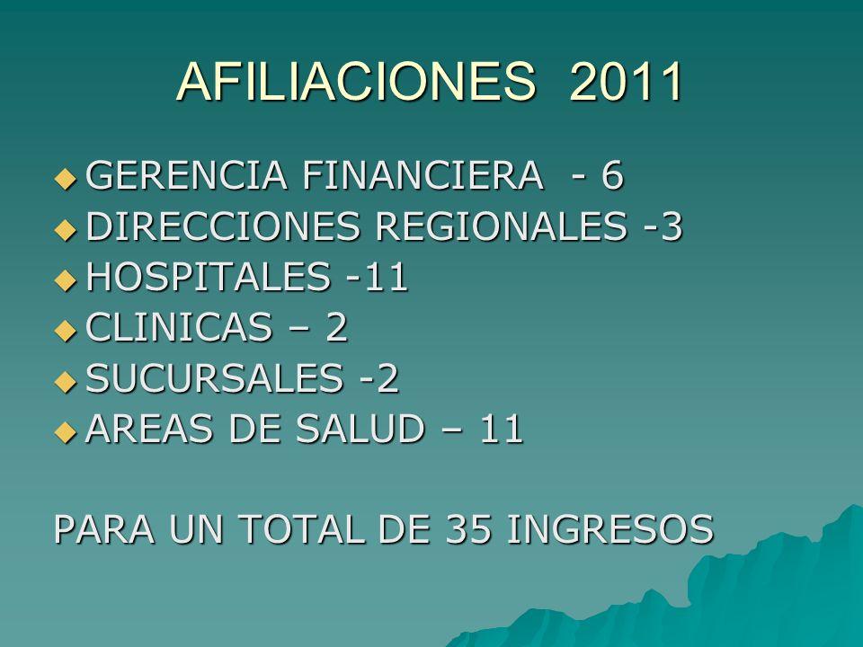 AFILIACIONES 2011 GERENCIA FINANCIERA - 6 DIRECCIONES REGIONALES -3
