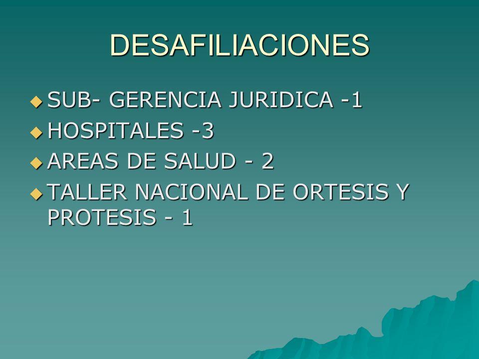 DESAFILIACIONES SUB- GERENCIA JURIDICA -1 HOSPITALES -3