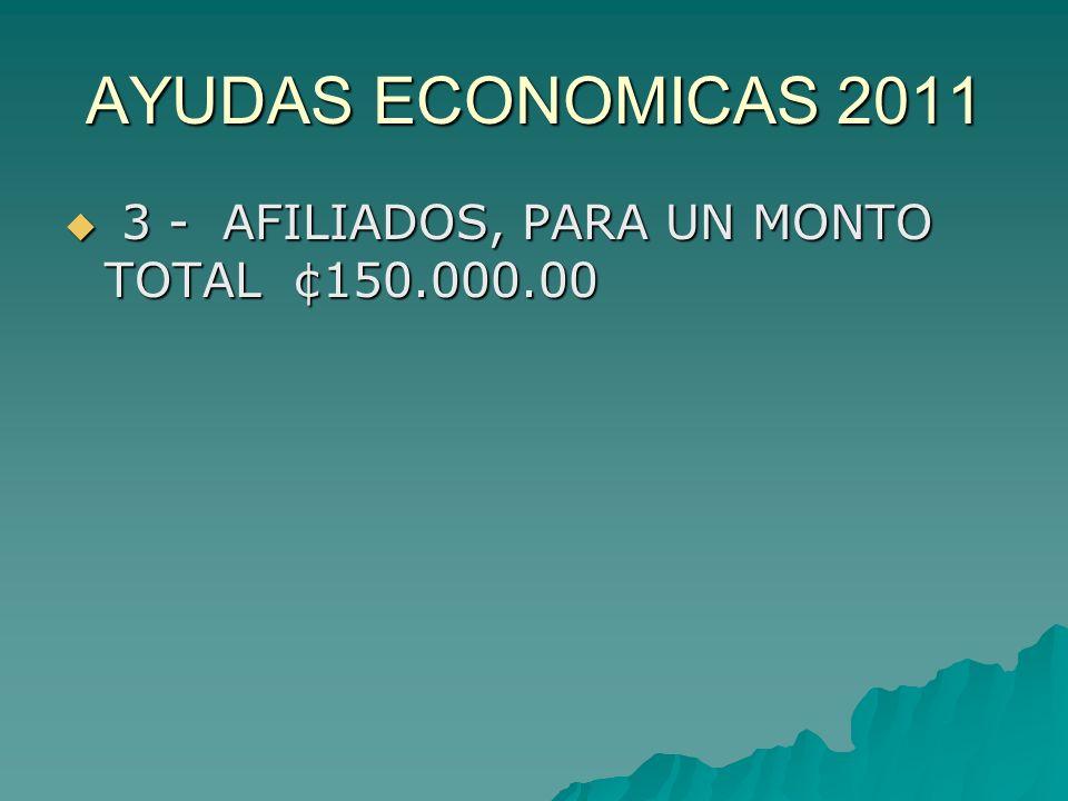 AYUDAS ECONOMICAS 2011 3 - AFILIADOS, PARA UN MONTO TOTAL ¢150.000.00