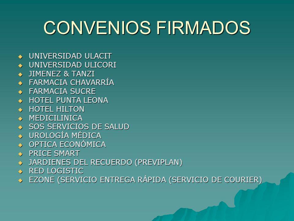 CONVENIOS FIRMADOS UNIVERSIDAD ULACIT UNIVERSIDAD ULICORI