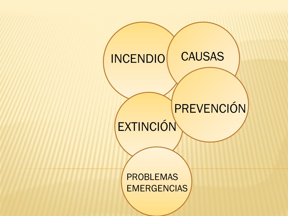 CAUSAS INCENDIO PREVENCIÓN EXTINCIÓN PROBLEMAS EMERGENCIAS