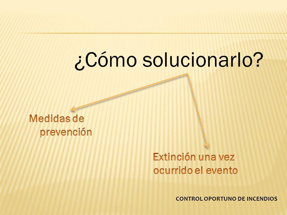 ¿Cómo solucionarlo Medidas de prevención ocurrido el evento