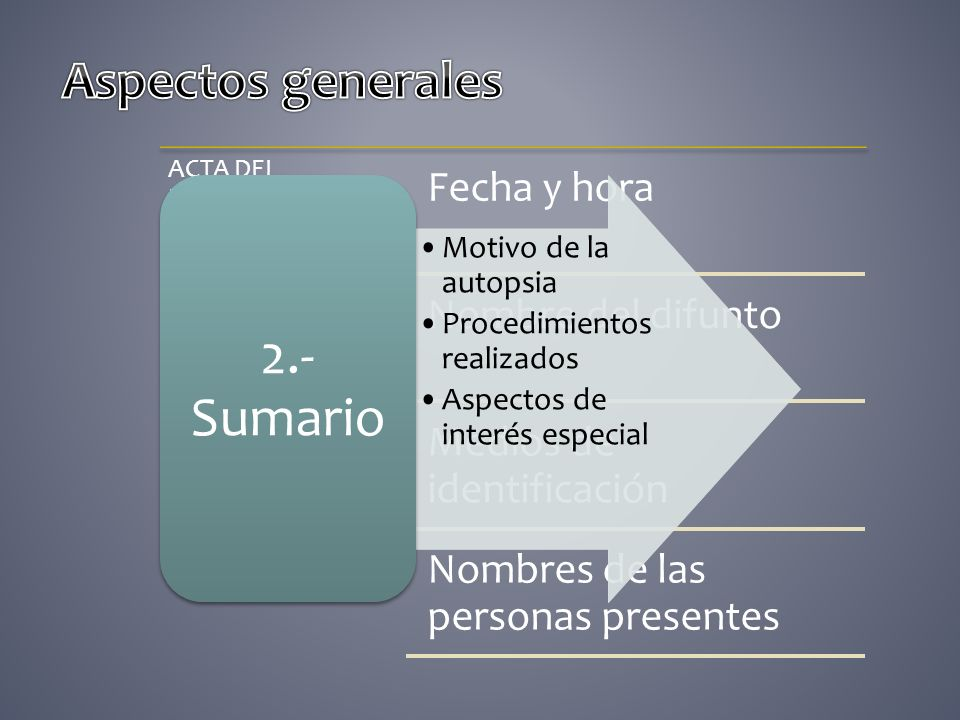 2.-Sumario Aspectos generales Fecha y hora Nombre del difunto