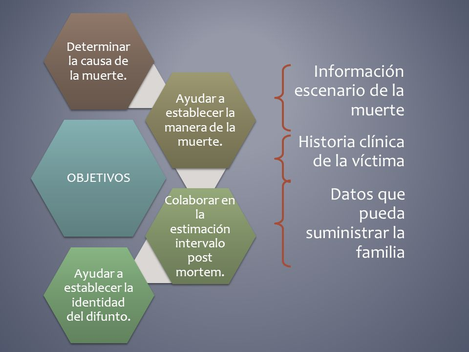 Información escenario de la muerte