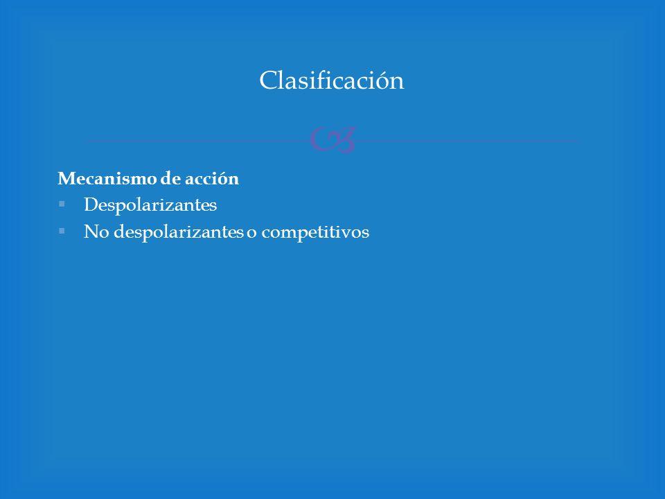 Clasificación Mecanismo de acción Despolarizantes