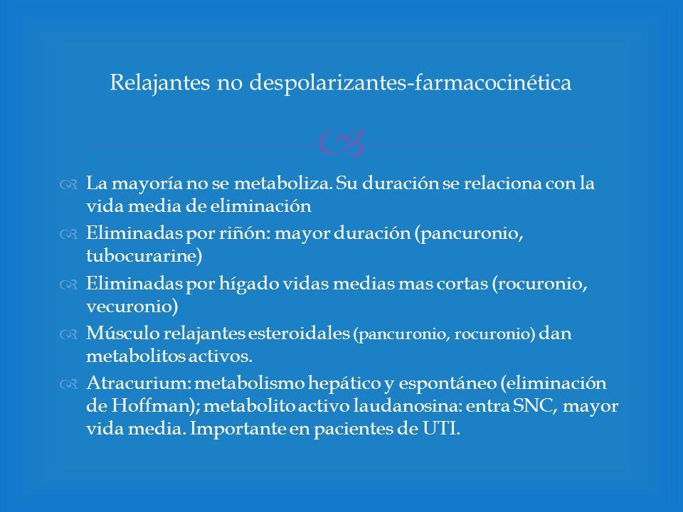 Relajantes no despolarizantes-farmacocinética