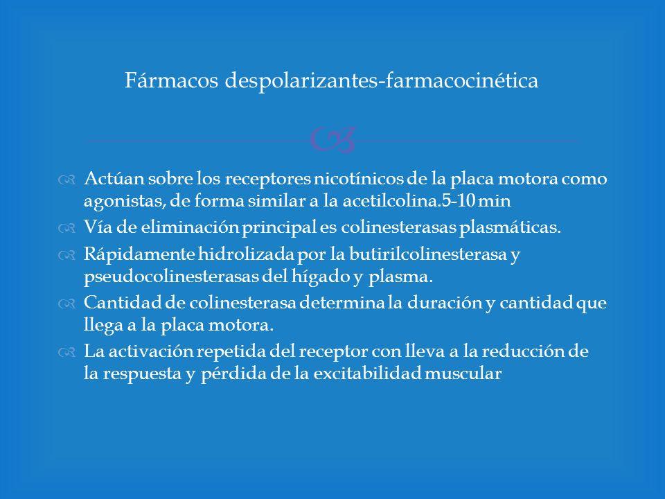 Fármacos despolarizantes-farmacocinética