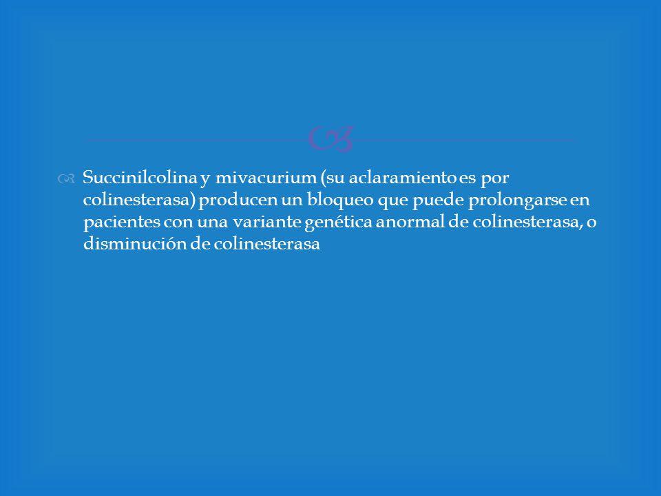 Succinilcolina y mivacurium (su aclaramiento es por colinesterasa) producen un bloqueo que puede prolongarse en pacientes con una variante genética anormal de colinesterasa, o disminución de colinesterasa