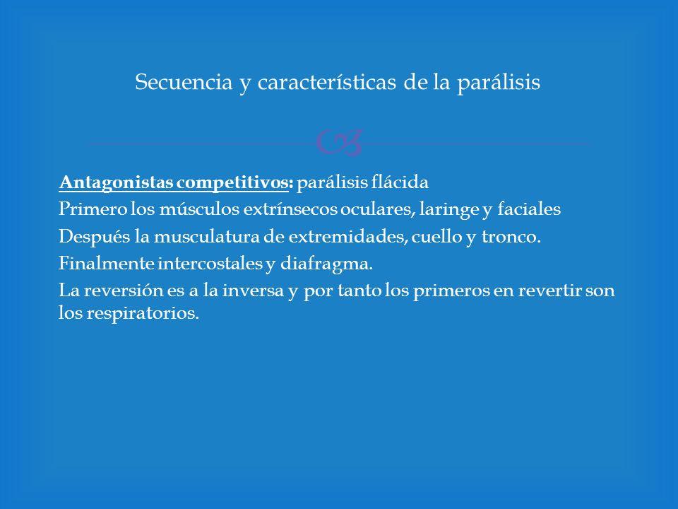 Secuencia y características de la parálisis