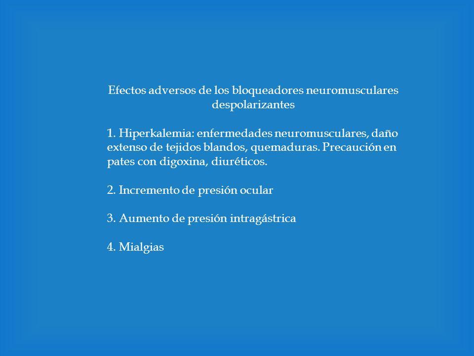 Efectos adversos de los bloqueadores neuromusculares despolarizantes