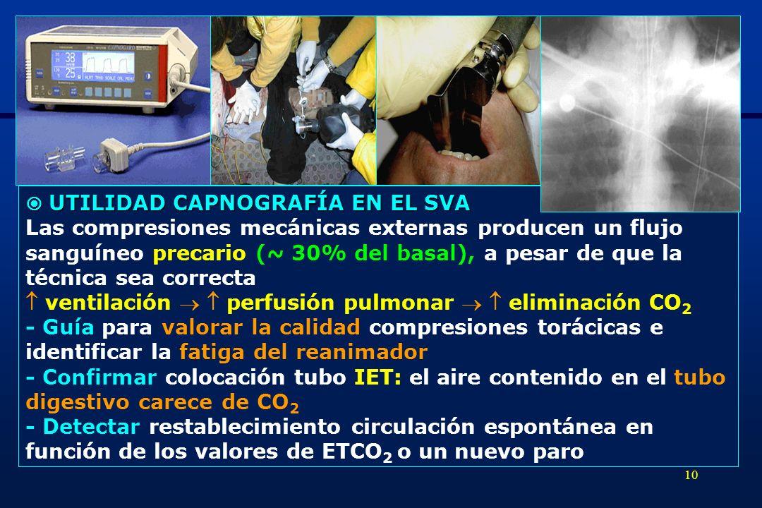  ventilación   perfusión pulmonar   eliminación CO2