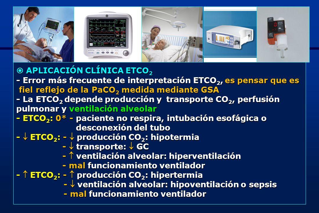  APLICACIÓN CLÍNICA ETCO2