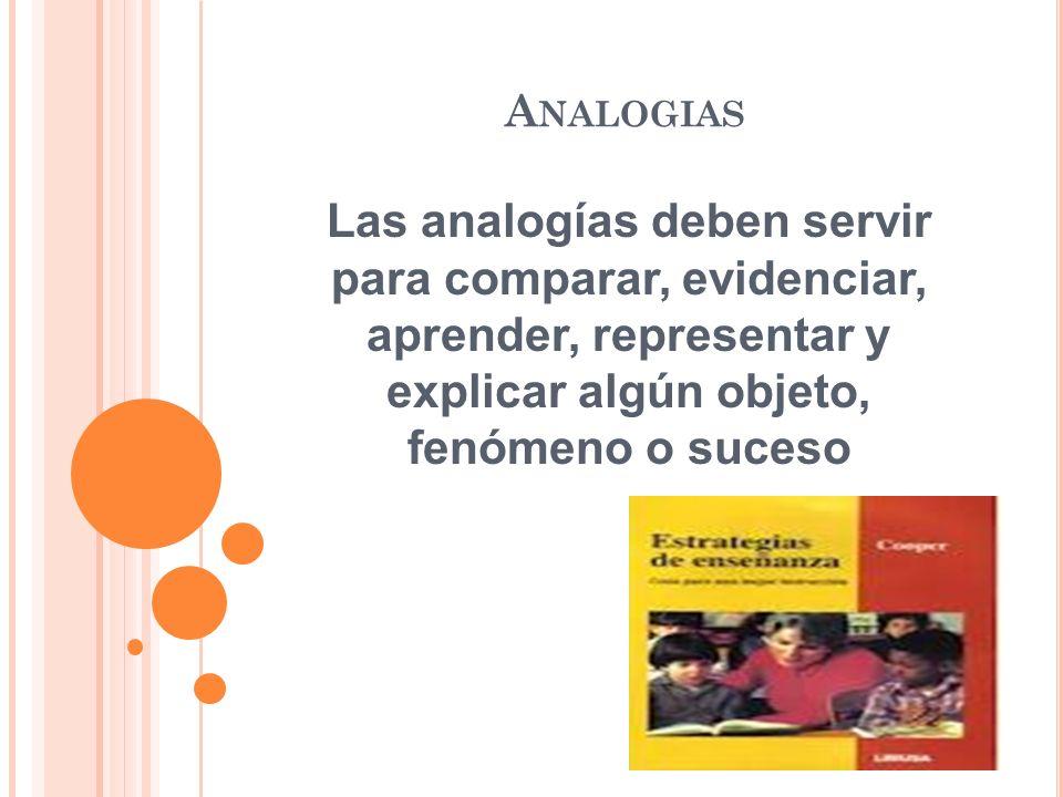 Analogias Las analogías deben servir para comparar, evidenciar, aprender, representar y explicar algún objeto, fenómeno o suceso.