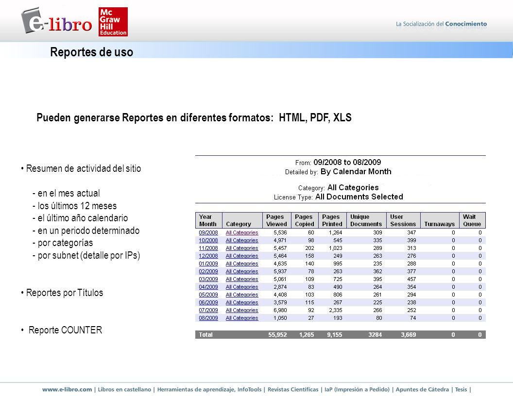 Reportes de uso Pueden generarse Reportes en diferentes formatos: HTML, PDF, XLS. • Resumen de actividad del sitio.