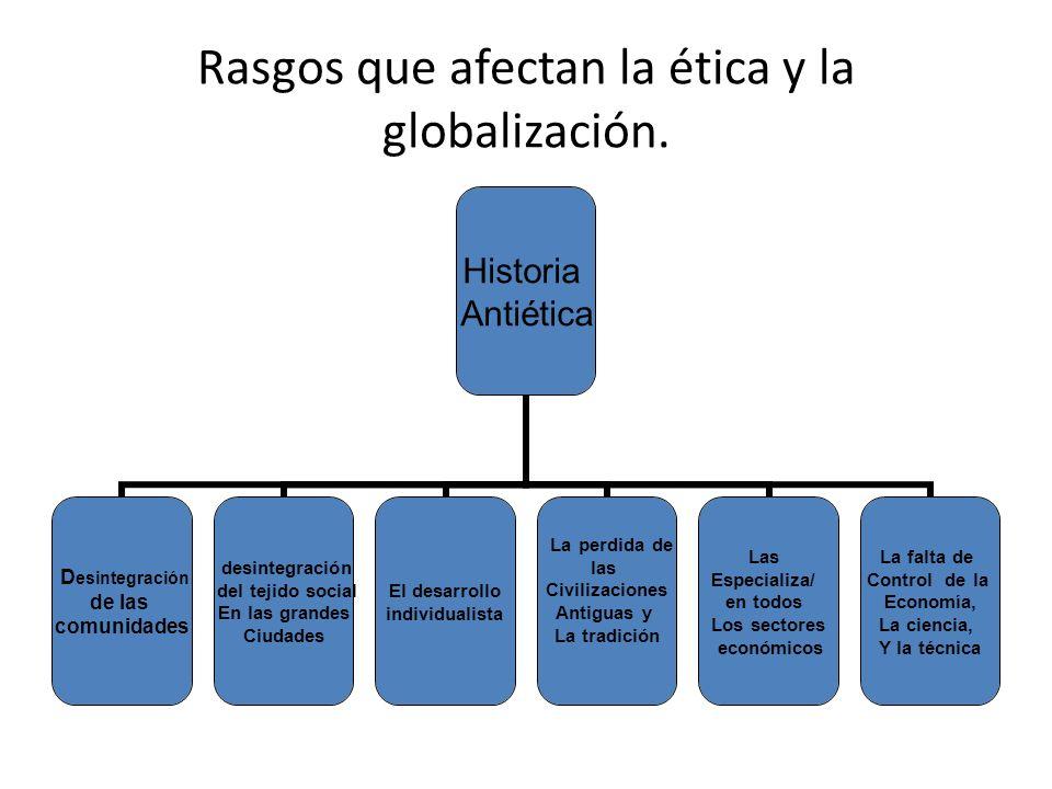 Rasgos que afectan la ética y la globalización.
