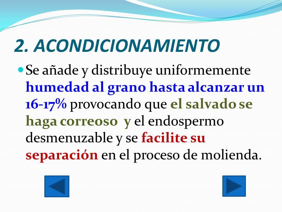 2. ACONDICIONAMIENTO