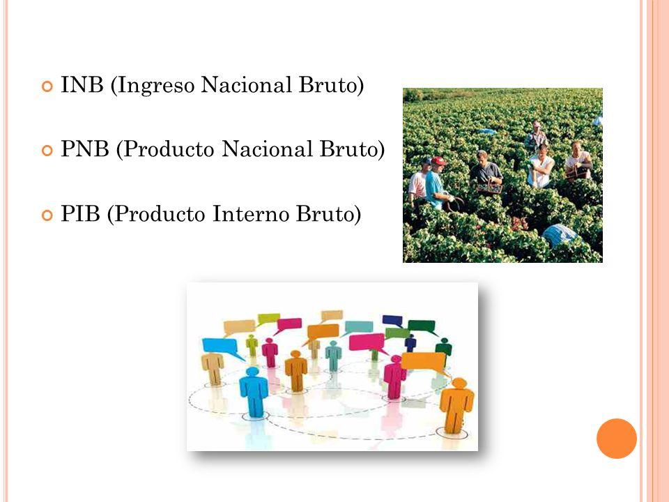INB (Ingreso Nacional Bruto)