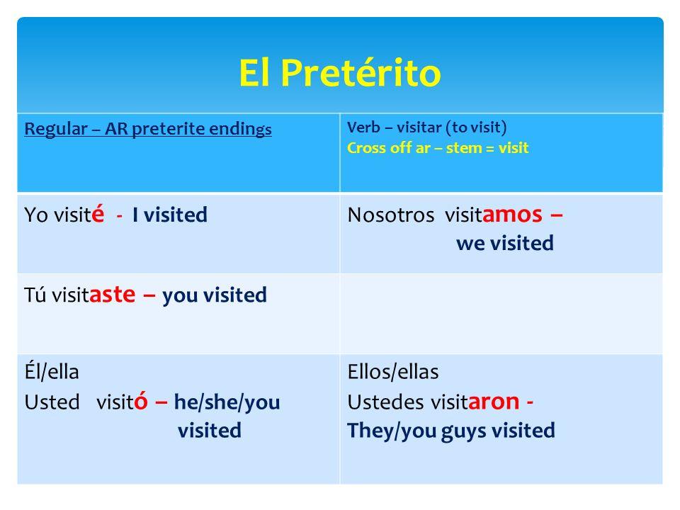 El Pretérito Yo visité - I visited Nosotros visitamos – we visited