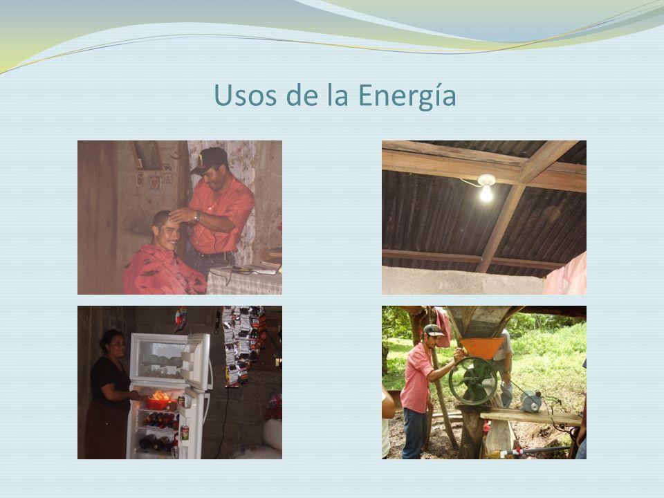 Usos de la Energía