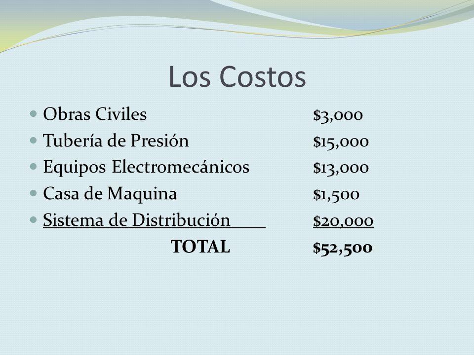 Los Costos Obras Civiles $3,000 Tubería de Presión $15,000