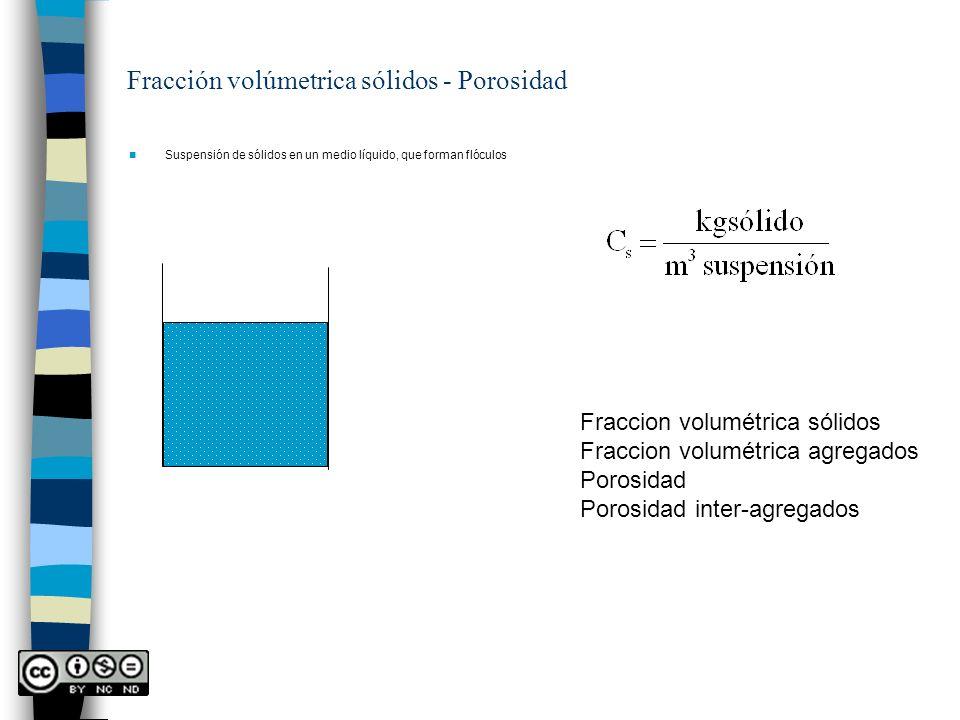Fracción volúmetrica sólidos - Porosidad