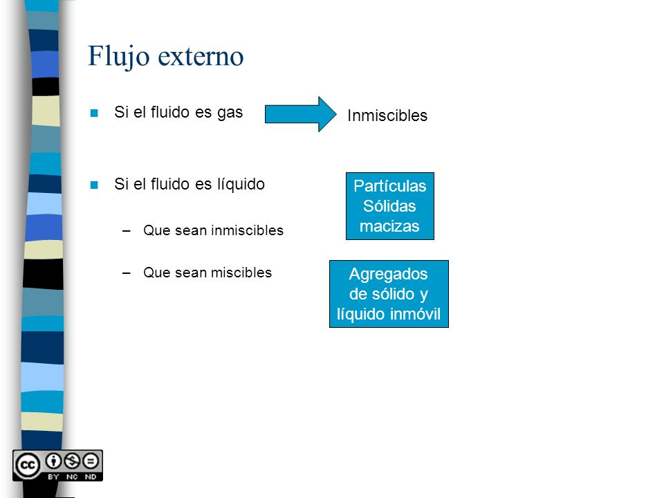 Flujo externo Si el fluido es gas Inmiscibles Si el fluido es líquido