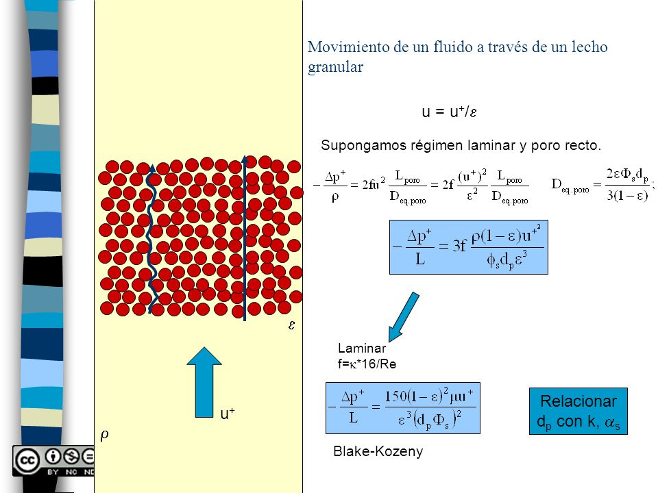 Movimiento de un fluido a través de un lecho granular