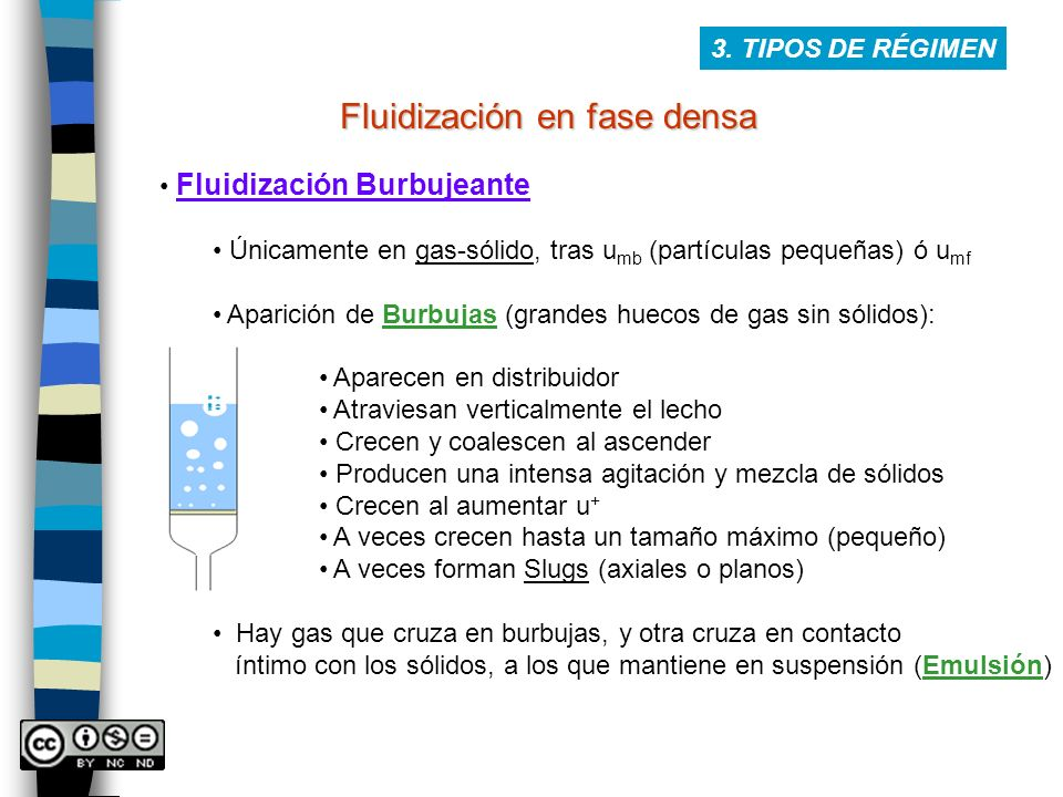 Fluidización en fase densa