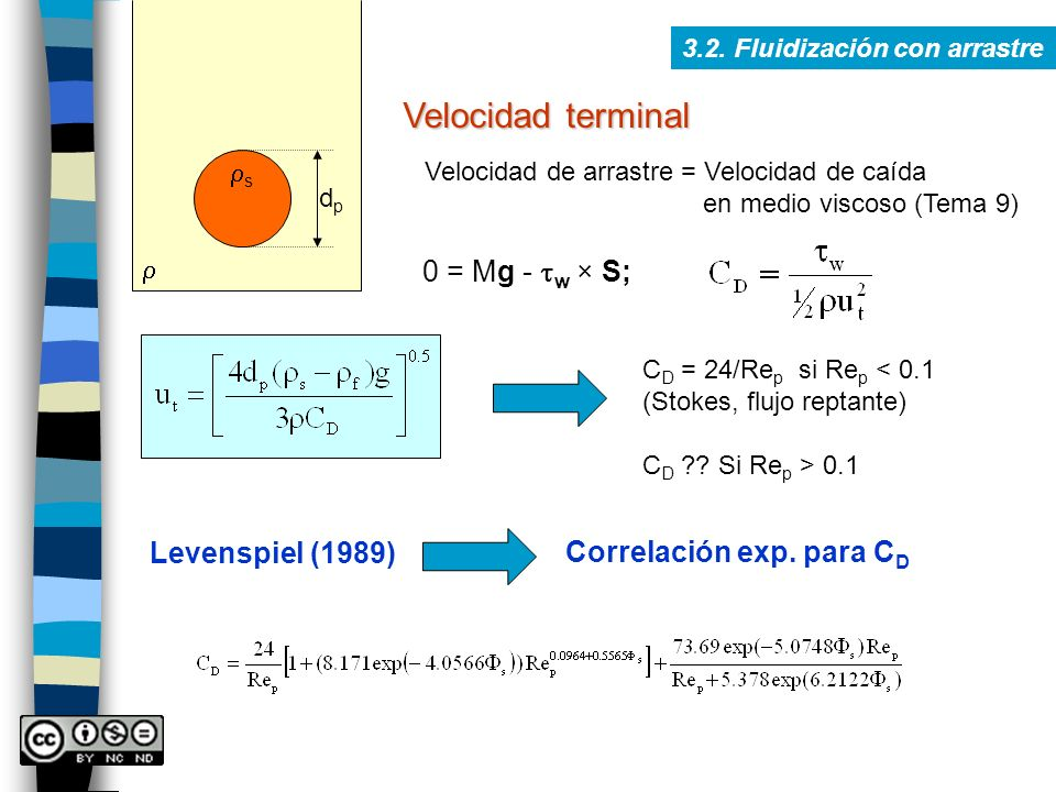 Velocidad terminal 0 = Mg - tw × S; Levenspiel (1989)