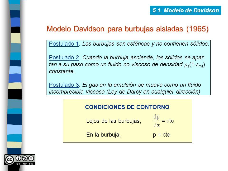 CONDICIONES DE CONTORNO