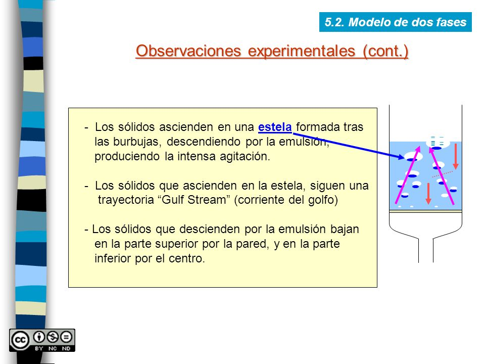 Observaciones experimentales (cont.)
