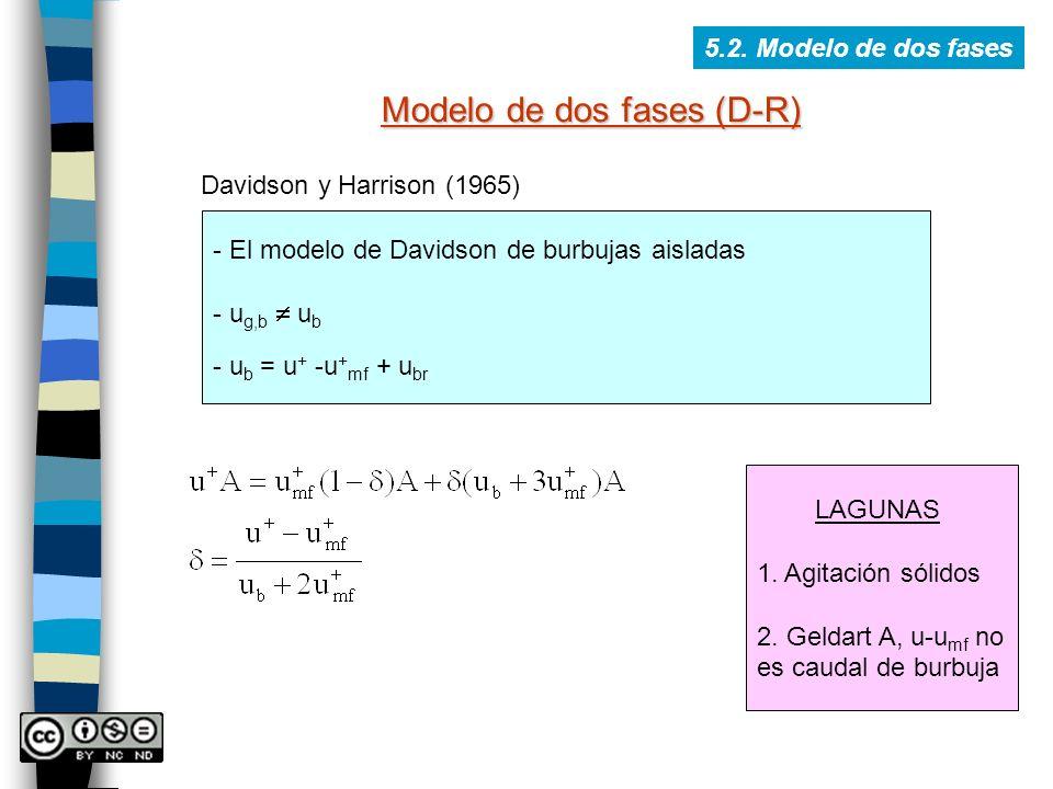 Modelo de dos fases (D-R)