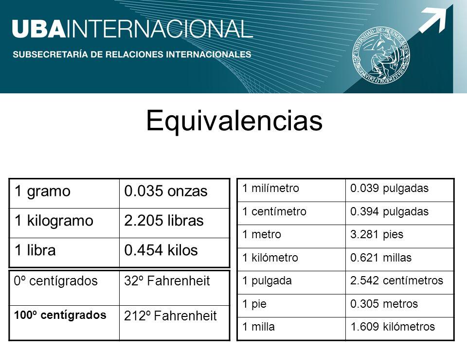 Equivalencias 1 gramo 0.035 onzas 1 kilogramo 2.205 libras 1 libra