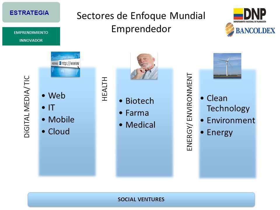 Sectores de Enfoque Mundial