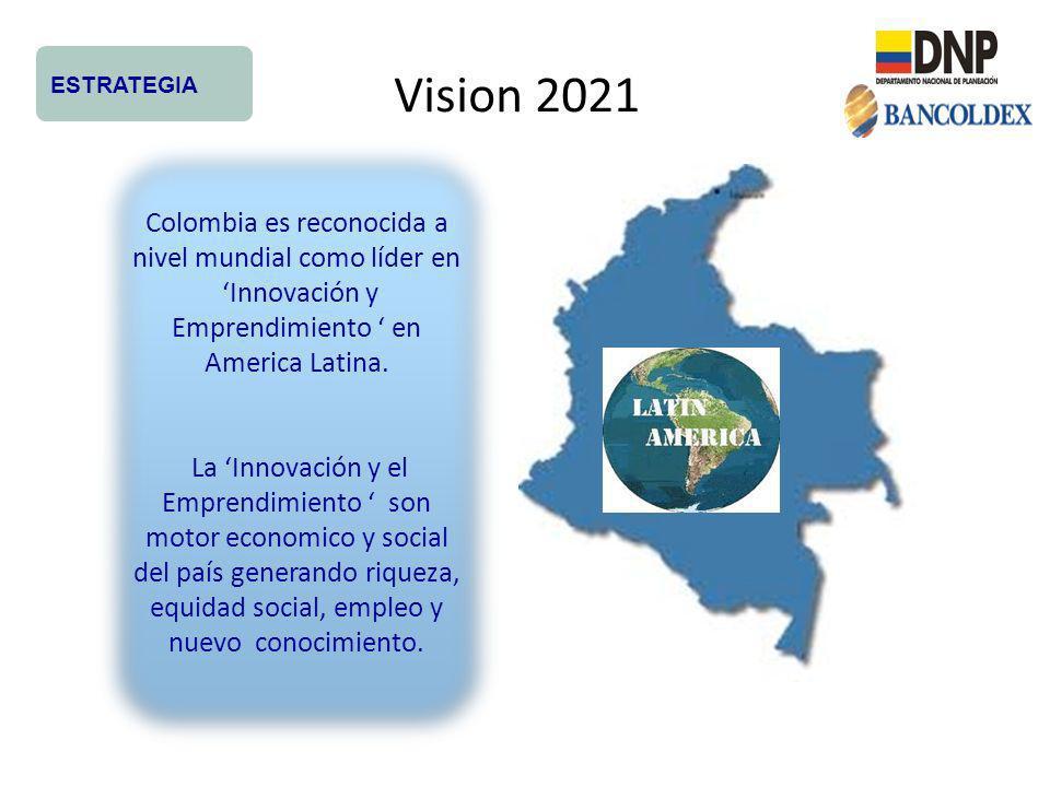 Vision 2021 Colombia es reconocida a nivel mundial como líder en