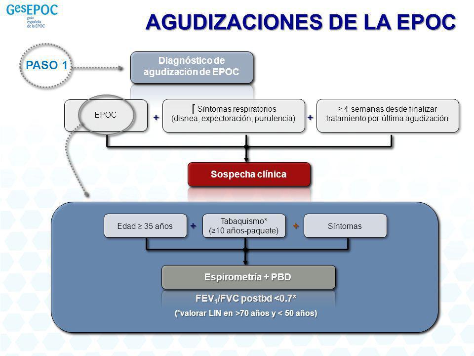 AGUDIZACIONES DE LA EPOC