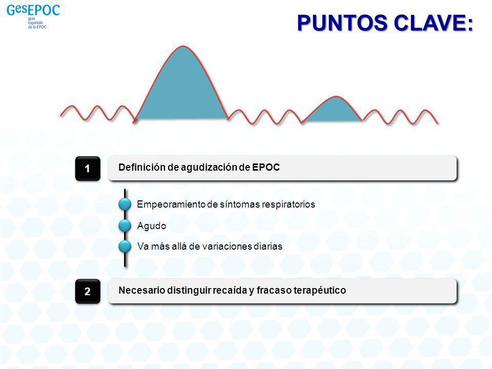 PUNTOS CLAVE: 1 2 Definición de agudización de EPOC