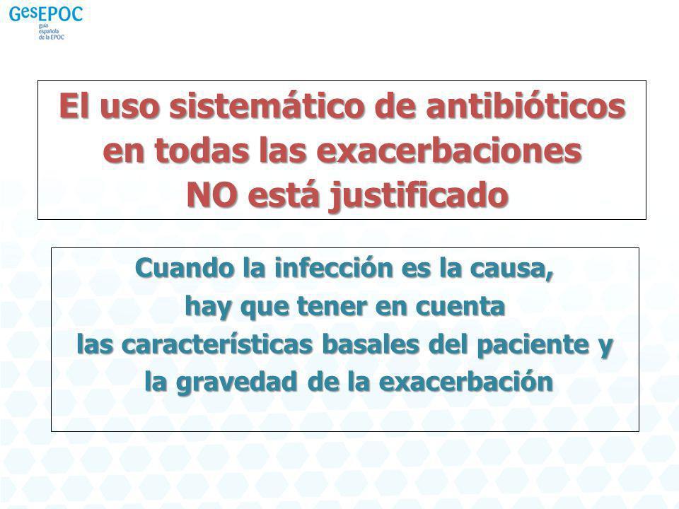 El uso sistemático de antibióticos en todas las exacerbaciones NO está justificado