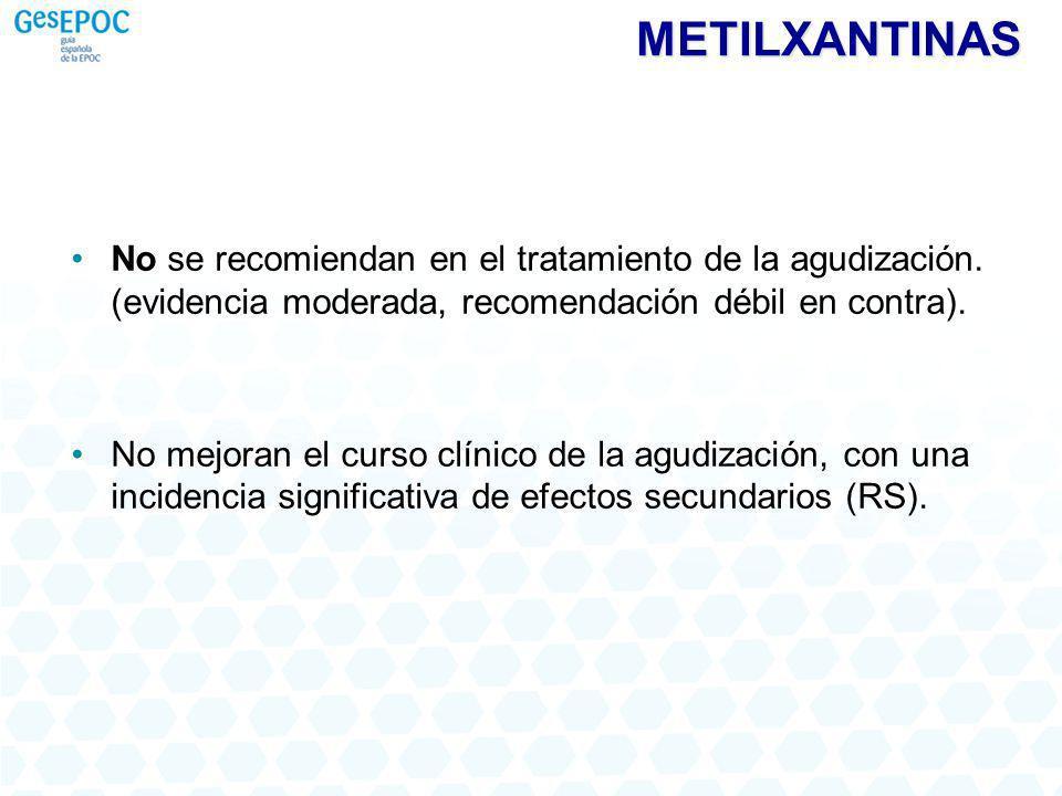 METILXANTINAS No se recomiendan en el tratamiento de la agudización. (evidencia moderada, recomendación débil en contra).
