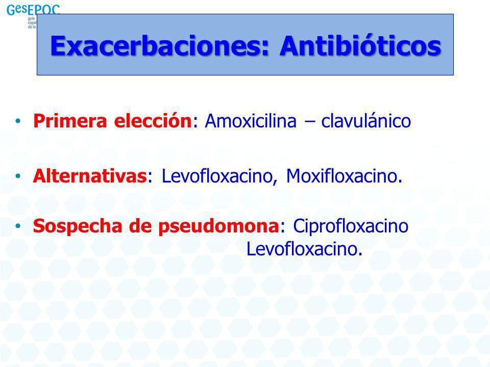Exacerbaciones: Antibióticos