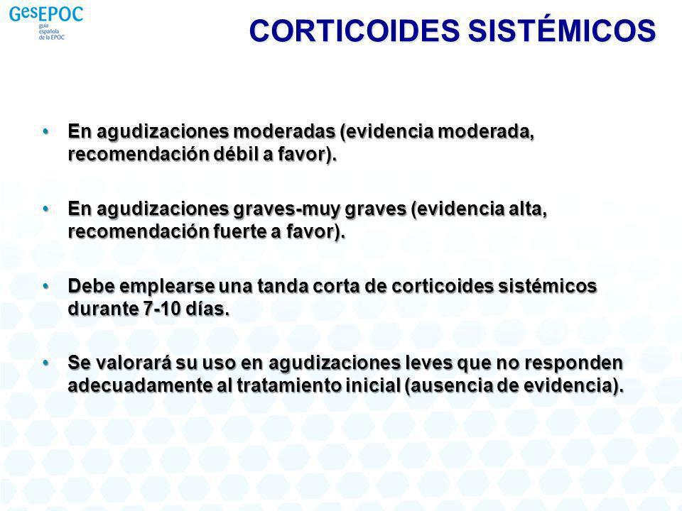 CORTICOIDES SISTÉMICOS