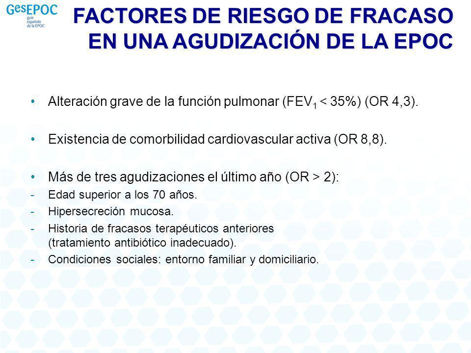 FACTORES DE RIESGO DE FRACASO EN UNA AGUDIZACIÓN DE LA EPOC
