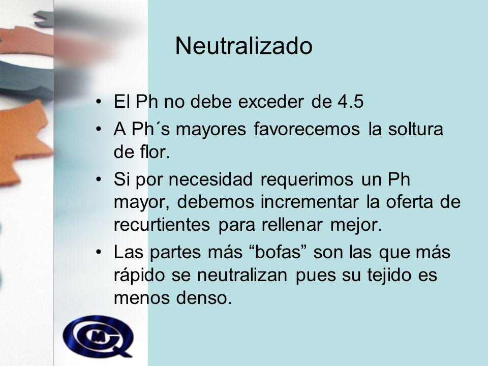 Neutralizado El Ph no debe exceder de 4.5