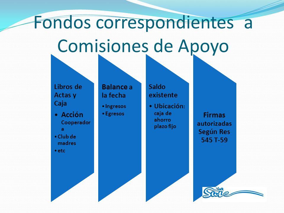Fondos correspondientes a Comisiones de Apoyo